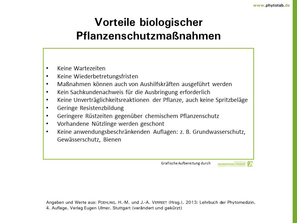 PhytoTab - Tabellen der Kategorie \'Biologischer Pflanzenschutz\'