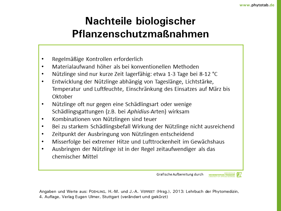 phytotab tabellen der kategorie 39 biologischer pflanzenschutz 39. Black Bedroom Furniture Sets. Home Design Ideas